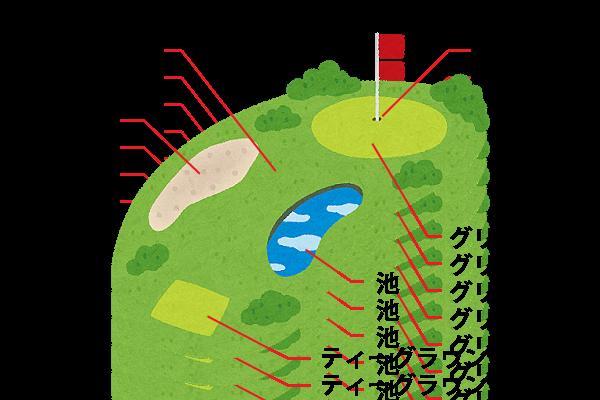 ゴルフホール
